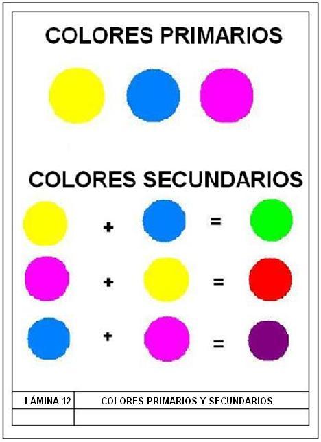 Las l minas del trimestre - Mezcla de colores para pintar ...